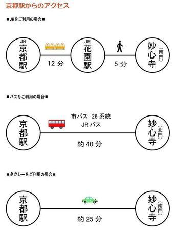 妙心寺-アクセス.jpg
